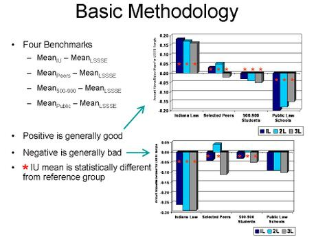 Lssse_basic_methodology