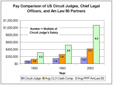 Chart1_1